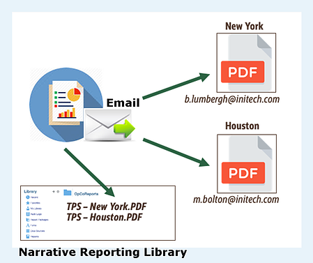 Narrative Reporting Library